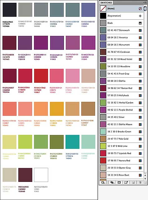 Sample Rgb Color Chart Maaco Paint Selection Best Paint Charts. Color  LAtelier